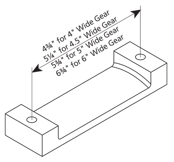 radius plates and blocks